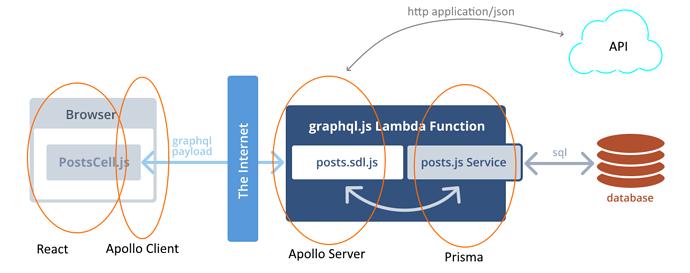 rw_overview_diagram